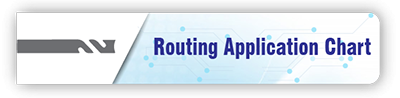Routing application chart-02